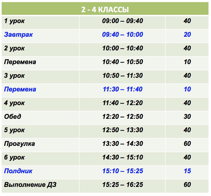 2-4 классы